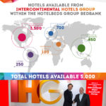 Historic partnership between Hotelbeds Group and IHG to boost business globally