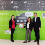 Germany Stand: eco-friendly and sustainable