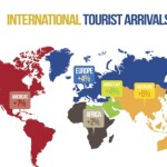 Over 1.1 billion tourists travelled abroad in 2014