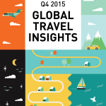 Sojern's Q4 Global Travel Insights Report: Brazil Is a Rising Destination in 2016 with US and European Travelers