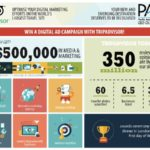 Showcase your emerging destination by entering the PATA CEO Challenge